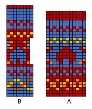 mønster A og B